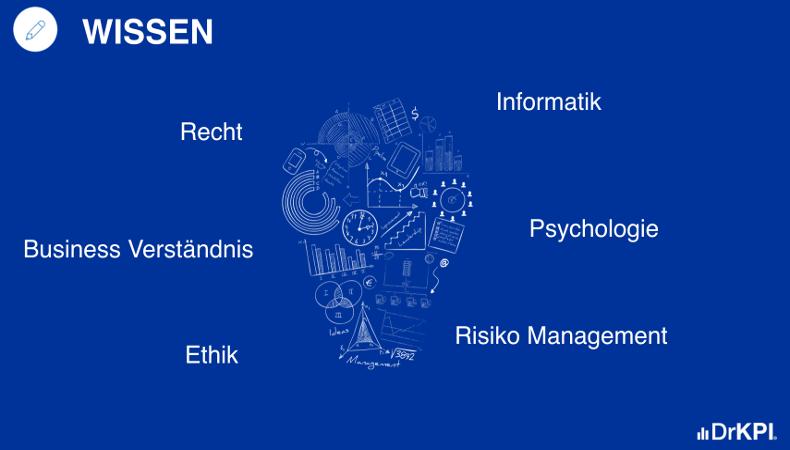 Datenschutz Board: Vorsitz die Verantwortliche für Datenschutz vom Vorstand/Geschaeftsleitung - Experten zum Thema Recht, Informatik, Psychologie, Risiko Management, Ethik und Business Verständnis.