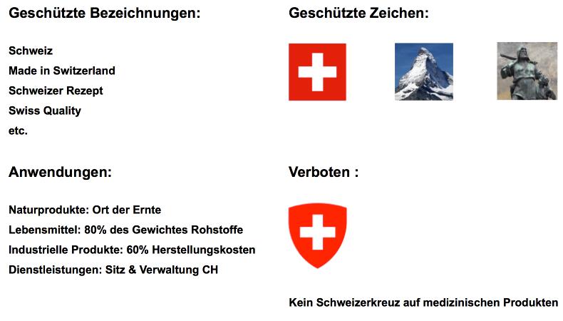 """Damit etwas das Label """"Made in Switzerland"""" nutzen darf müssen einige Regeln eingehalten werden."""