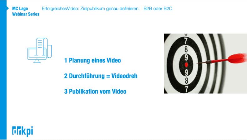 3 Punkte zum erfolgreichen Video Marketing
