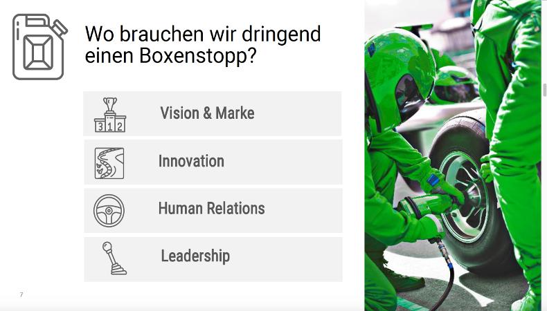 Corona Boxenstopp - Change Management: Gefragt ist - Vision Marke, von Idee zur marktreifen Innovation, von Human Resources zu Human Relations und Leadership